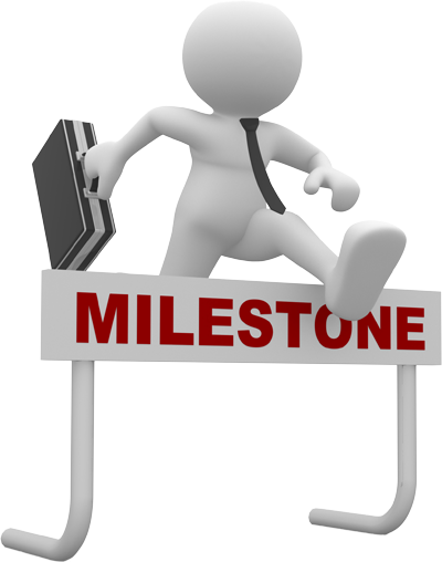 Gati Milestones